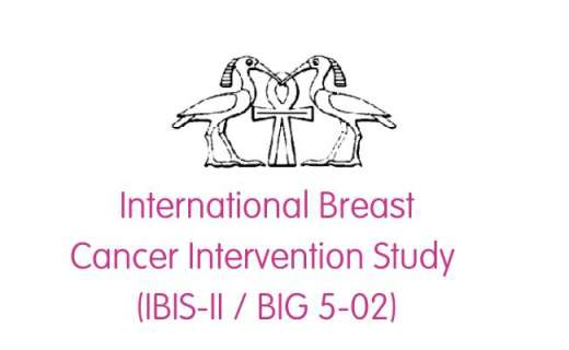 Significant progress in breast cancer prevention
